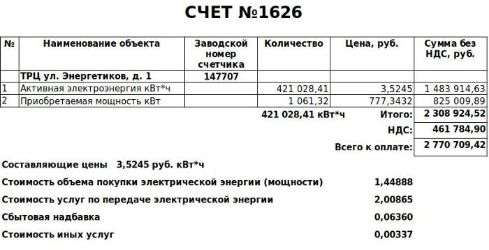 Действующие тарифы на электричество в московской области в  2020  году