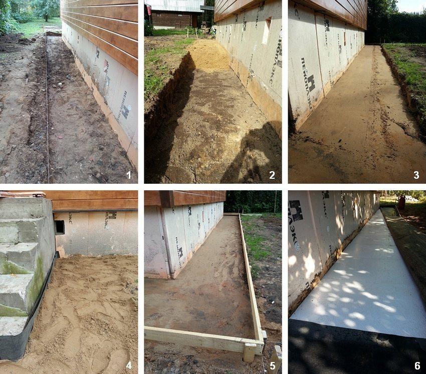 как замешать бетон вручную пропорции