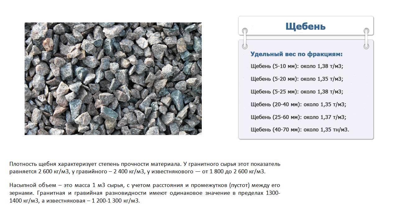 Сколько кубов в камазе: расчетная таблица кубатуры разных материалов