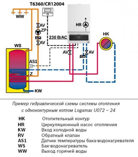 Газовый котел buderus logamax u072-24k (24 квт) – характеристики, отзывы, плюсы-минусы, конкуренты и все цены в обзоре