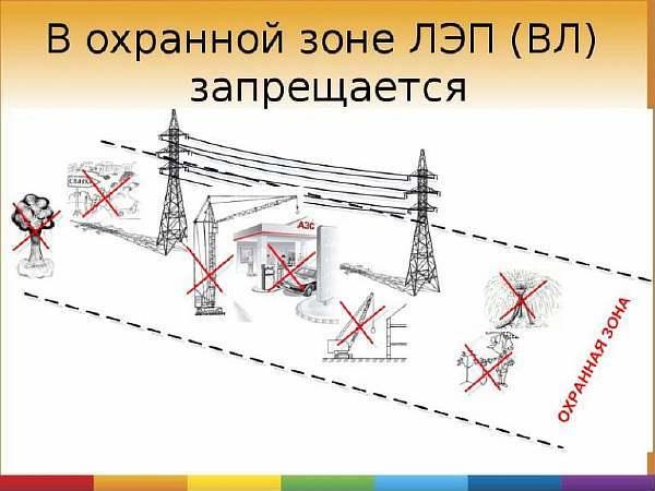 расстояние между электрическими столбами