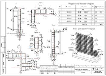 Защитный слой бетона для арматуры - какая должна быть толщина