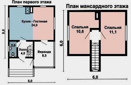 Планировка дома 6 на 6: идеи современных планировок и правильные проекты для квадратных домов (95 фото)