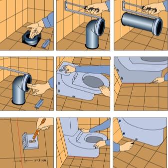 Как заменить унитаз своими руками: замена, как самому правильно поменять в квартире старый унитаз на новый, в хрущевке с чугунной трубой, монтаж и демонтаж, смена унитаза
