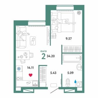 Евродвухкомнатная квартира (39 фото): что это такое? ремонт в евродвухкомнатной квартире. можно ли из квартиры 37 кв. м сделать евродвушку?