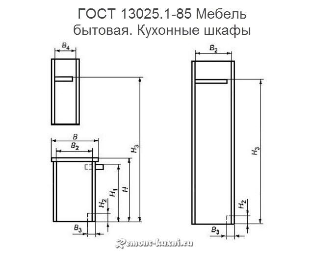 Расстояние между нижними и верхними шкафами кухни