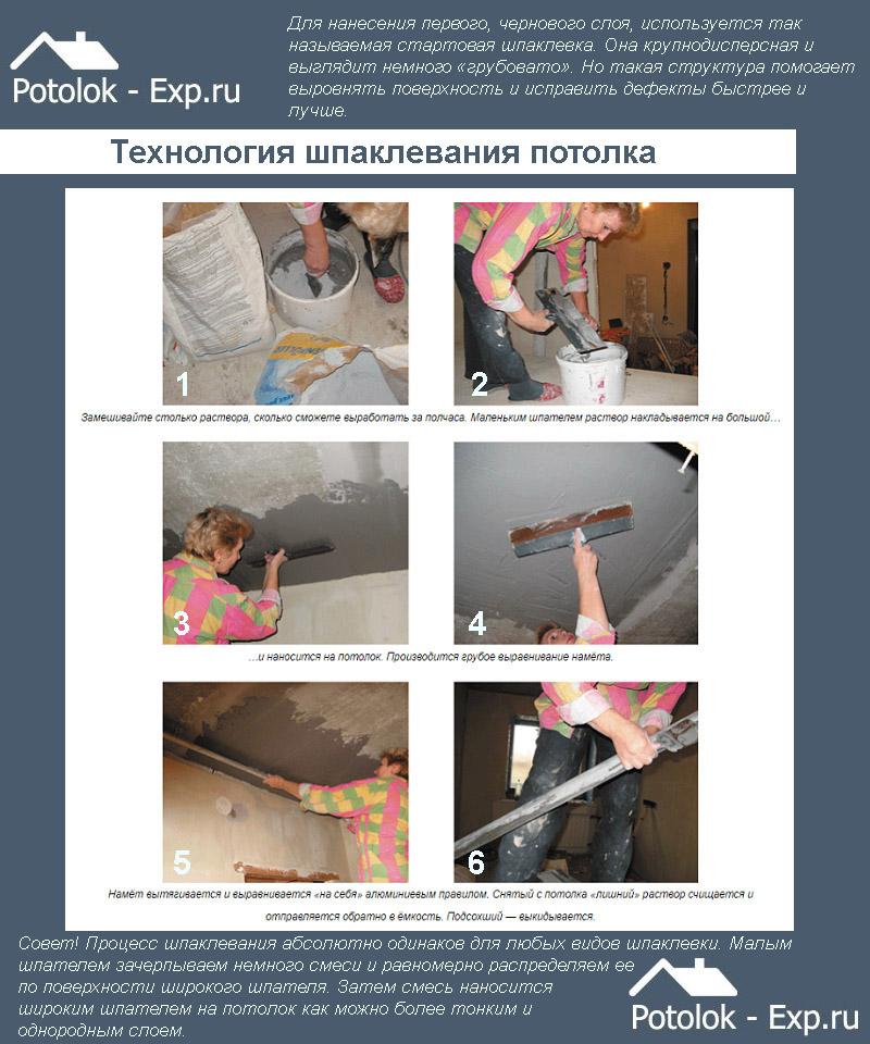 как зашпаклевать стены
