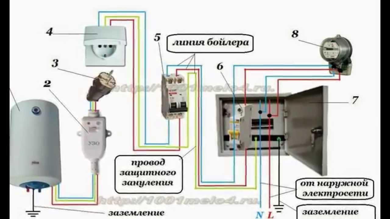 Как закрепить водонагреватель на деревянной стене? - строительство просто