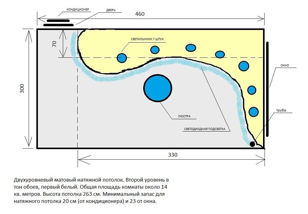 Минимальное расстояние от потолка до полотна натяжного потолка: высота, отпуск и толщина