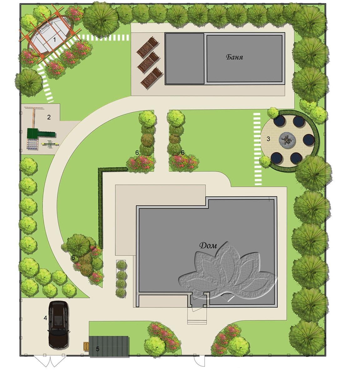 Стоимость ландшафтного дизайна дачного участка за сотку, цена ландшафтного проекта под ключ
