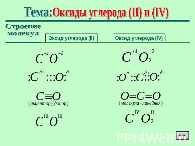 Все о природном газе: состав и свойства природного газа, добыча и сфера его применения