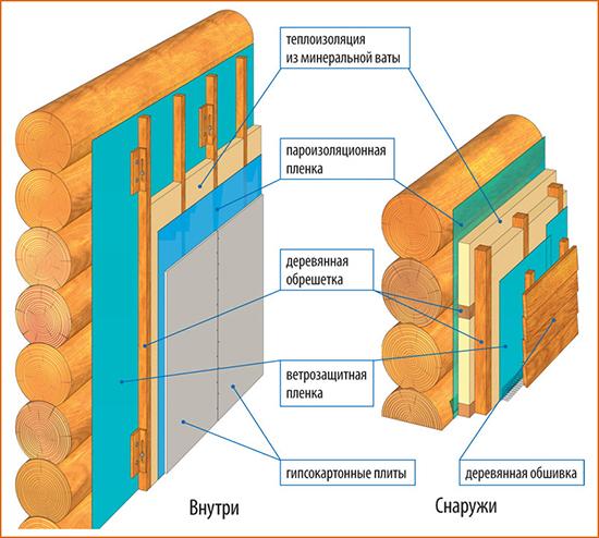 каменная вата является искусственно созданным теплоизолятором