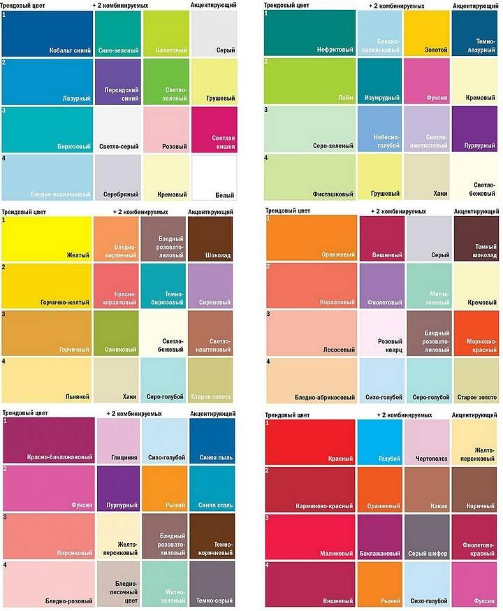 Салатовый цвет и сочетание с ним | lookcolor