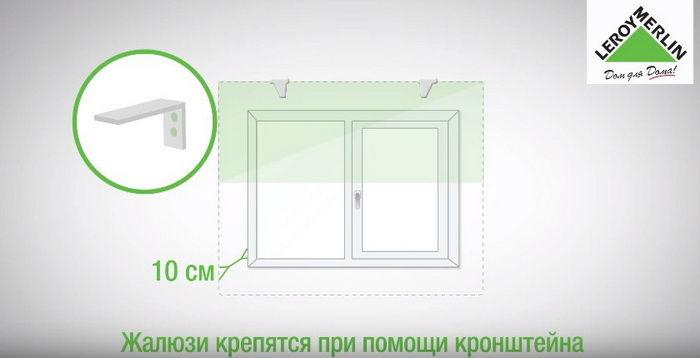 Крепление жалюзи на окно