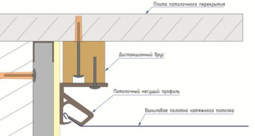 на сколько опускается натяжной потолок от потолка