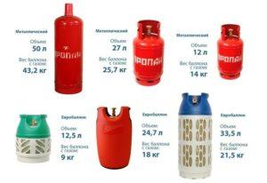 Сколько литров пропана в 50 литровом баллоне - морской флот