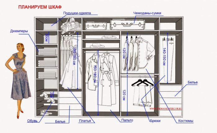 Сборка шкафа - 145 фото сборочных работ и установки шкафа