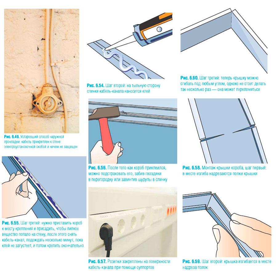 Крепление кабель канала: советы по монтажу с фото