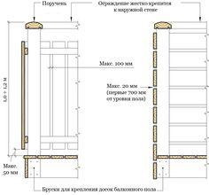 Остекление балконов деревянными рамами: особенности использования, монтаж своими руками