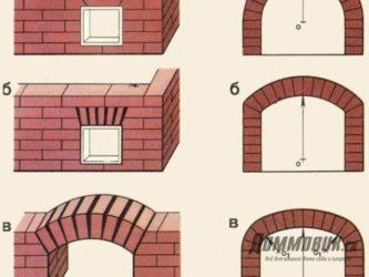 Отделка арки уголком, декоративным камнем и декоративной штукатуркой в квартире своими руками: фото, видео » verydveri.ru