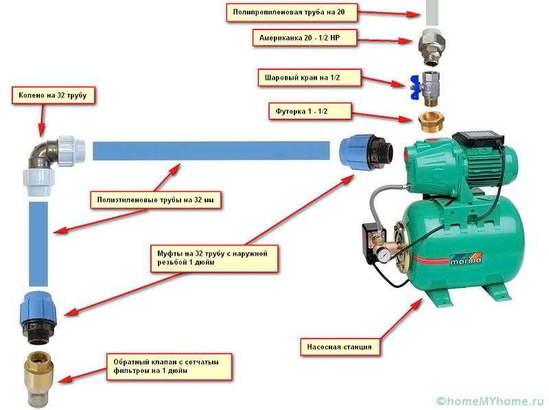 обратный клапан для насоса в скважину