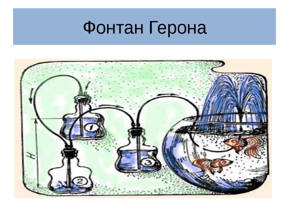 Как сделать фонтан своими руками в домашних условиях без насоса: рабочая схема