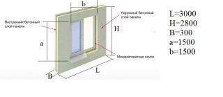 жб панели для строительства дома