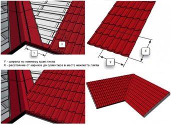 Самостоятельно покрыть крышу металлочерепицей — реальность или вымысел