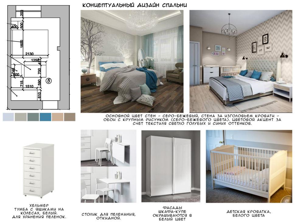 Фотообои в спальню (114 фото): над кроватью и на стенах, примеры дизайна интерьера маленькой комнаты, розы, какие выбрать по фэн-шуй