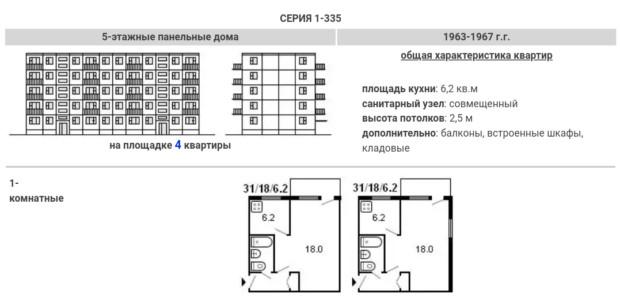 ремонт хрущевки 1 комнатной квартиры