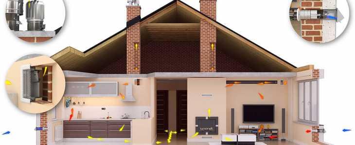 Вытяжная вентиляция через стену на улицу: как сделать и что для этого нужно