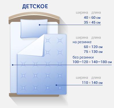 Размеры постельного белья - таблица соответствия, гост стандарт   всё о тканях