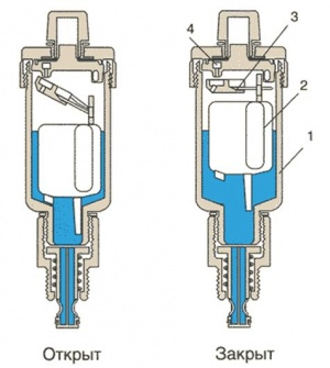 Автоматический воздухоотводчик: принцип действия в системе отопления
