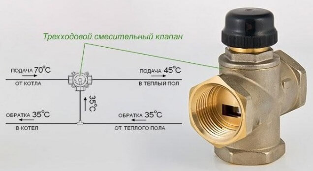 трехходовой клапан для теплого пола с терморегулятором
