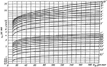 В чем измеряется освещение в помещении: измерение яркости, понятие единицы освещенности