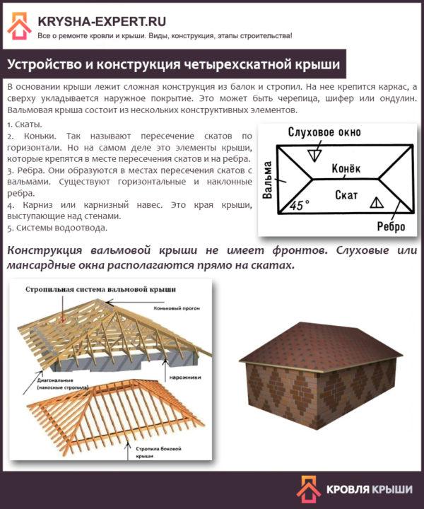 отвод воды с крыши