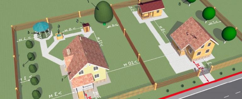 Нормы и правила строительства дома на участке