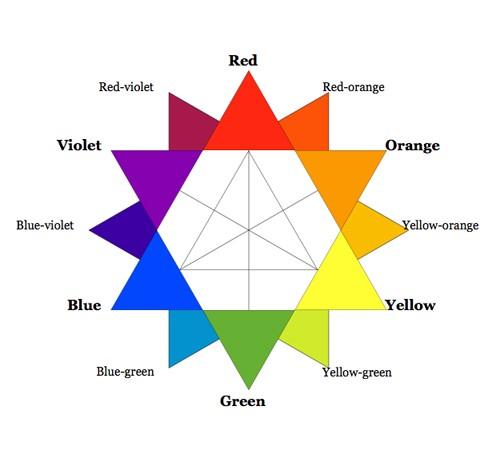 Сочетание оранжевого цвета в таблице. фото