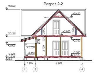 высота одноэтажного дома