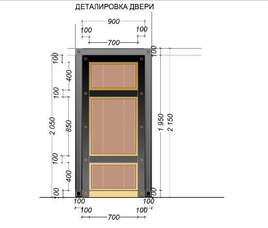 Проем для входной двери: размеры коробки под металлическую и деревянную дверь, как отделать дверной проем, какие должны быть расстояния при расширении