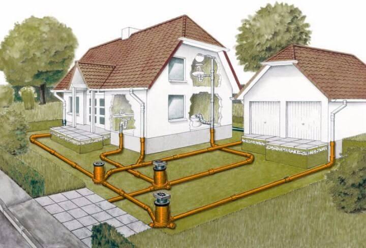 Выгребная яма с переливом в частном доме: принцип работы, недостатки, виды и схема