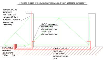 Откатные ворота: схема подключения автоматики