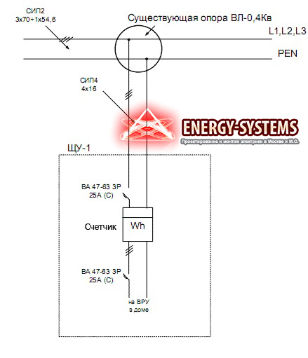 Назначение и особенности проектирования однолинейной схемы электроснабжения