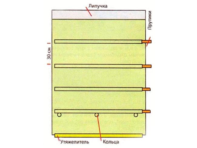 Римские шторы своими руками: мастер-класс по пошиву, монтажу и комбинированию римских штор
