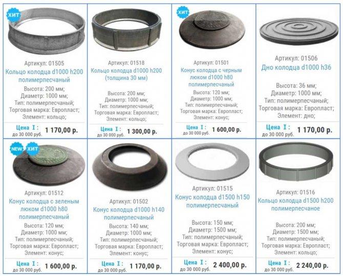 Пластиковые кольца для канализации: назначение, материал изготовления, размеры и цены