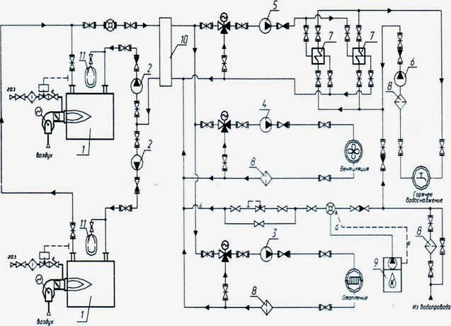 Устройство и принцип работы двухконтурного газового котла – особенности конструкции