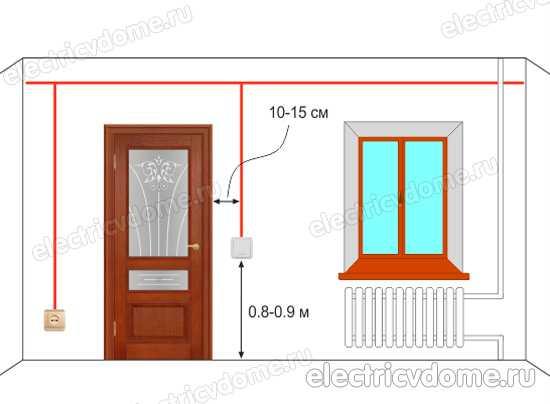 Расположение розеток в гостиной, детской или кухне: правила установки электрических розеток на определенном расстоянии однокомнатной или многокомнатной квартире, в доме