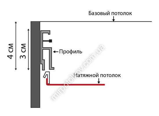 На сколько опускается натяжной потолок при установке с вытяжкой, светильниками
