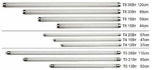 Виды люминесцентных ламп - подключение, утилизация и технические характеристики