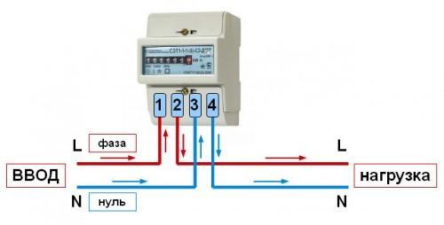 Описание и технические характеристики счетчика меркурий 231 ам/ат